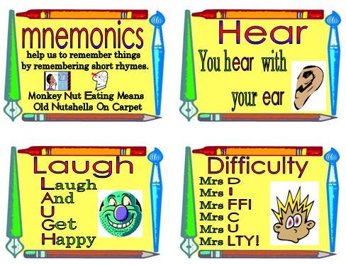 mnemonics1